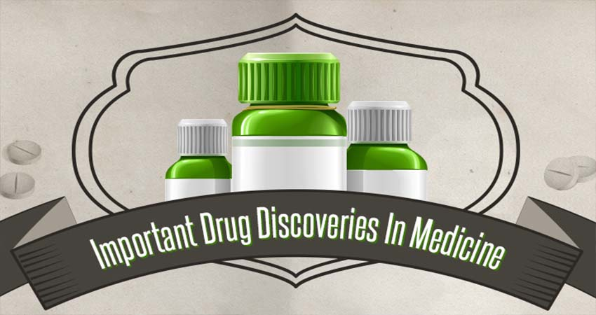 Discovery of the Most Important Medicine in the World